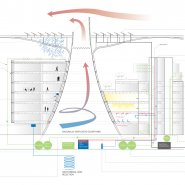 masdar_detailed_systems_section